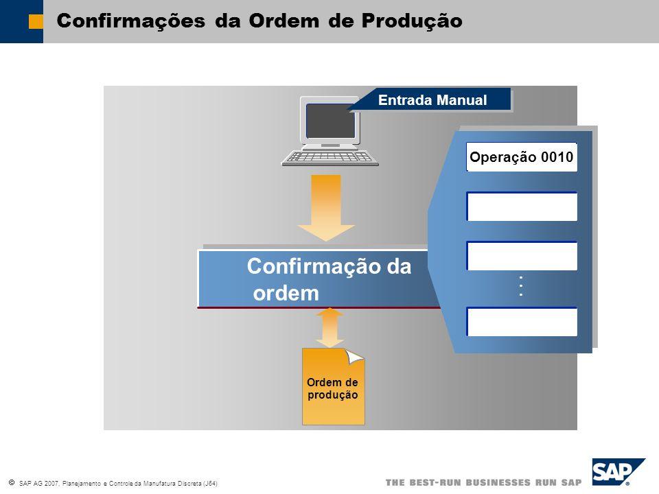 Confirmações da Ordem de Produção