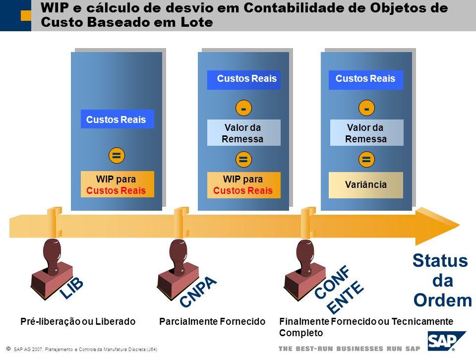 Status da Ordem - - = = = CONF ENTE LIB CNPA