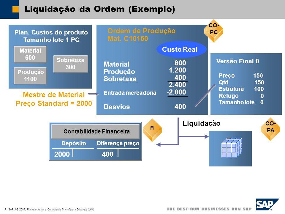 Liquidação da Ordem (Exemplo)