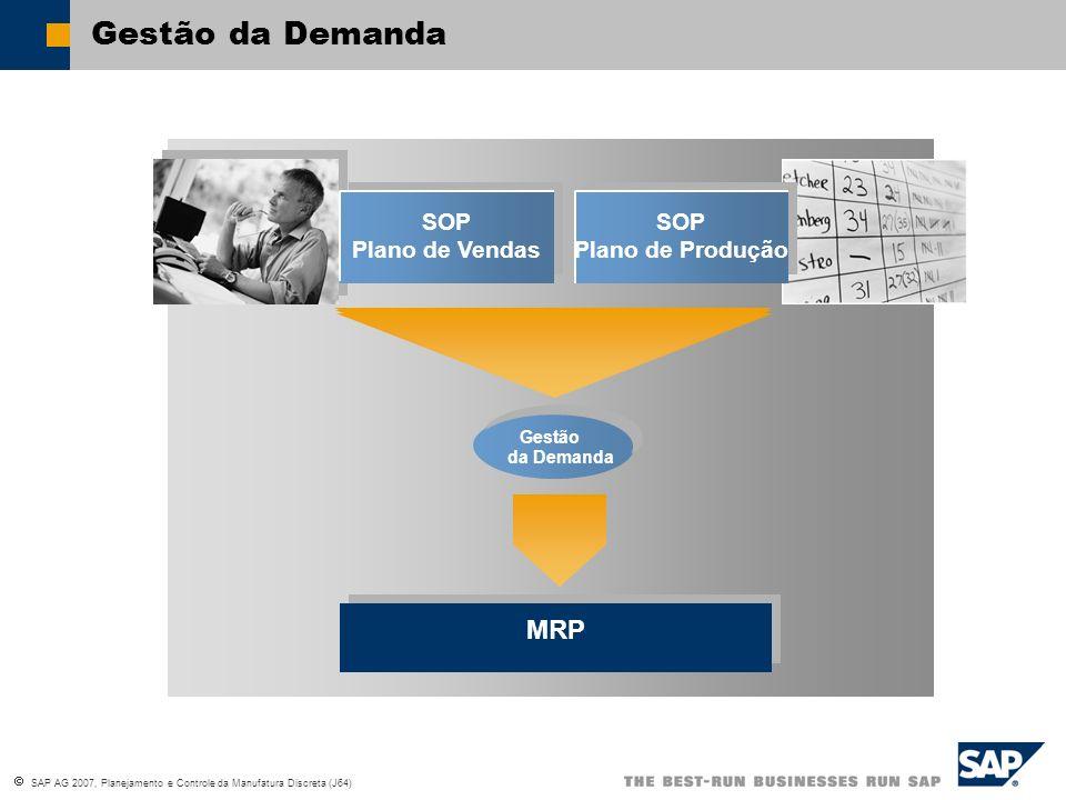 Gestão da Demanda MRP SOP Plano de Vendas SOP Plano de Produção Gestão