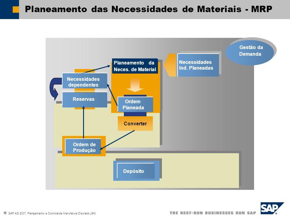 Planeamento das Necessidades de Materiais - MRP