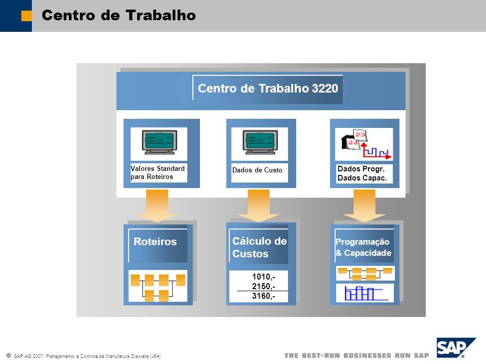 Centro de Trabalho Centro de Trabalho 3220 Roteiros Cálculo de Custos