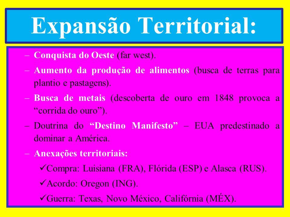 Expansão Territorial: