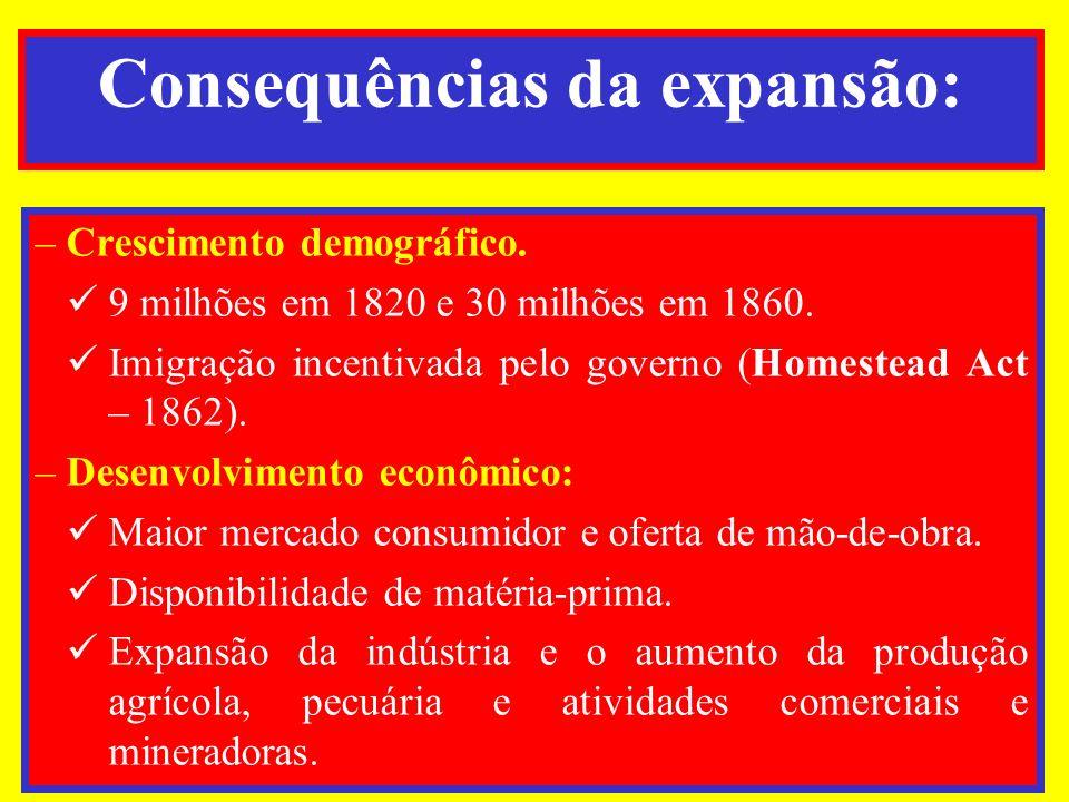 Consequências da expansão: