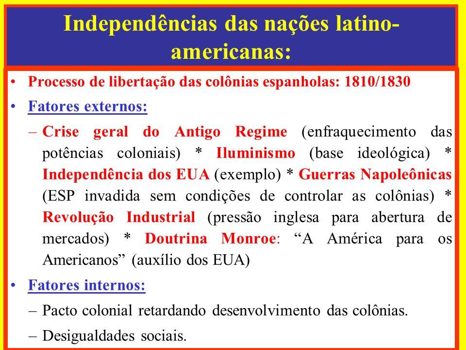 Independências das nações latino-americanas:
