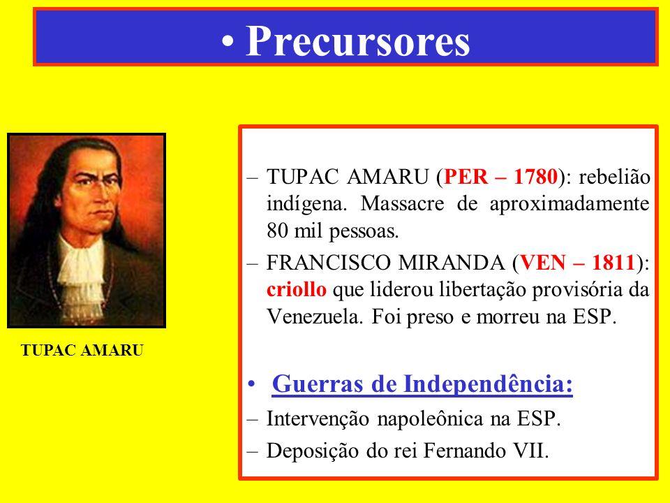 Precursores Guerras de Independência: