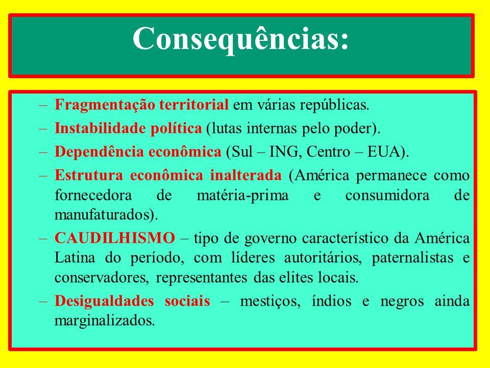 Consequências: Fragmentação territorial em várias repúblicas.