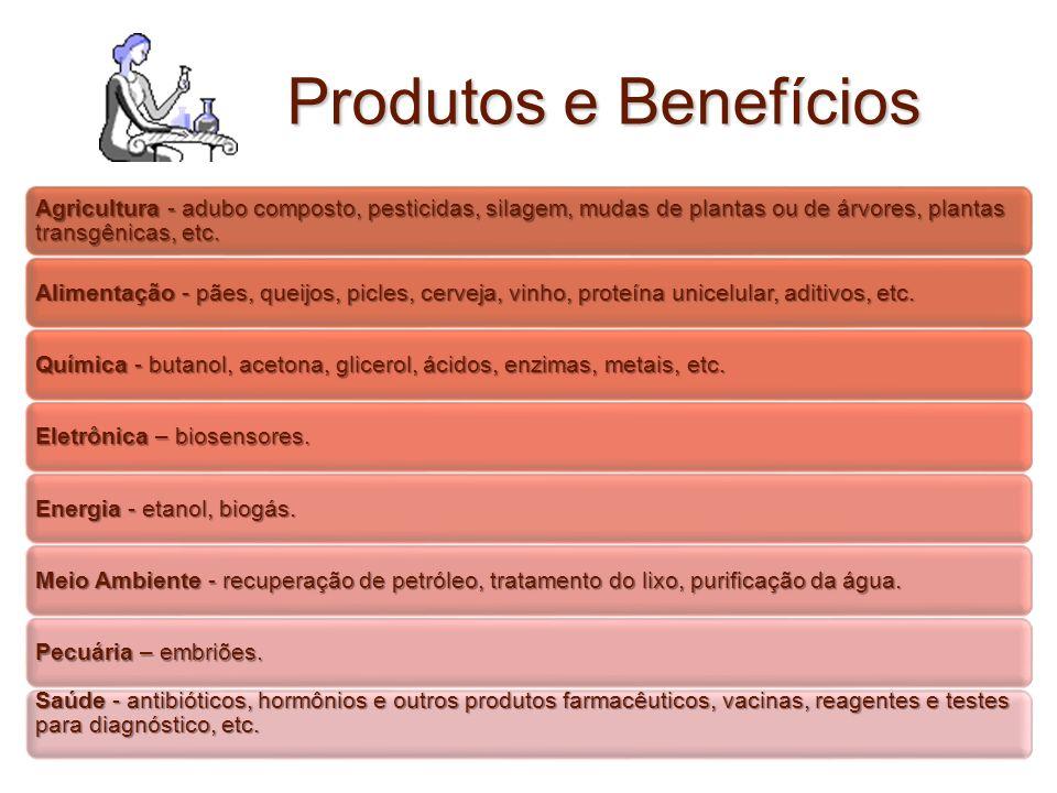 Produtos e BenefíciosAgricultura - adubo composto, pesticidas, silagem, mudas de plantas ou de árvores, plantas transgênicas, etc.