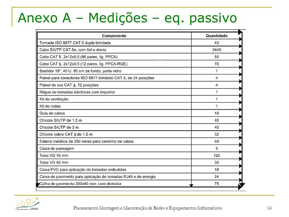 Anexo A – Medições – eq. passivo