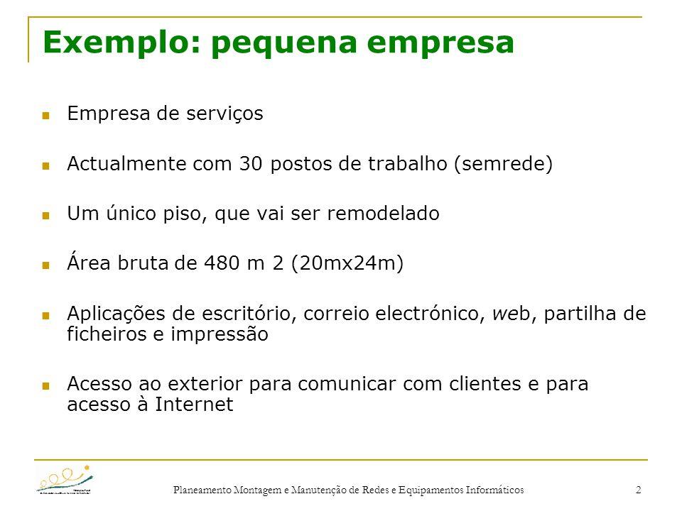 Exemplo: pequena empresa