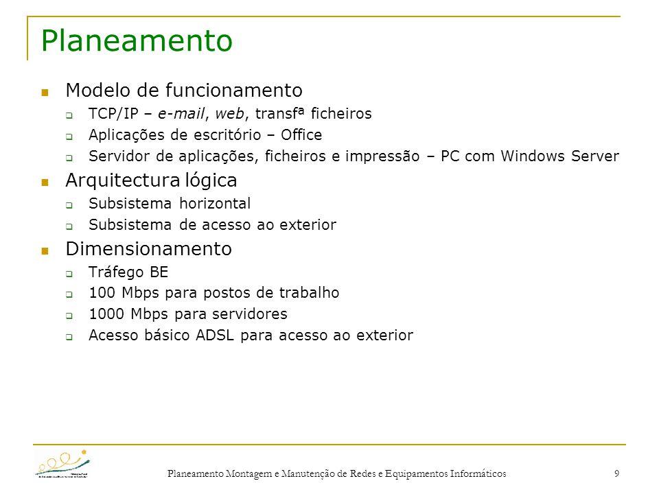Planeamento Montagem e Manutenção de Redes e Equipamentos Informáticos