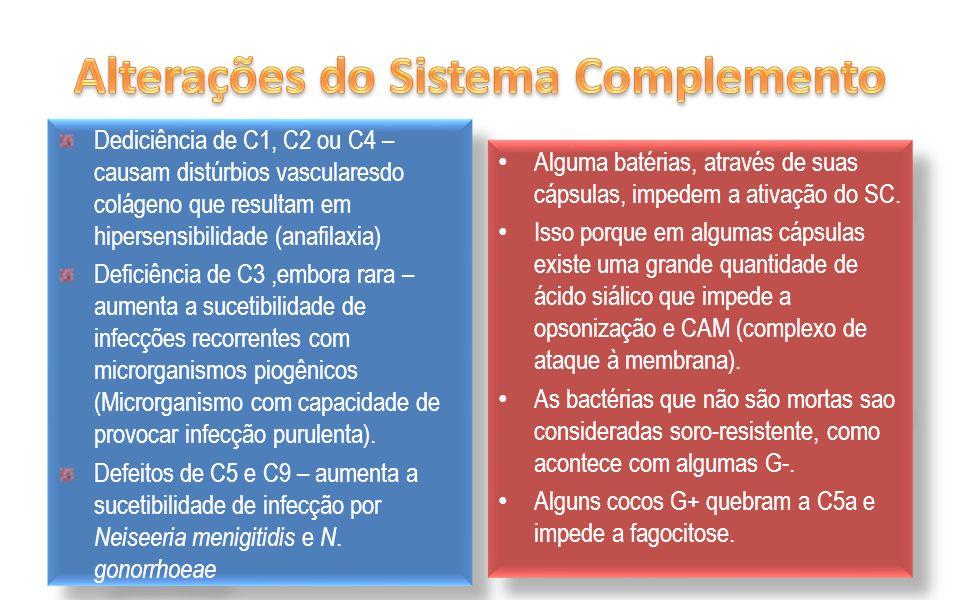 Alterações do Sistema Complemento