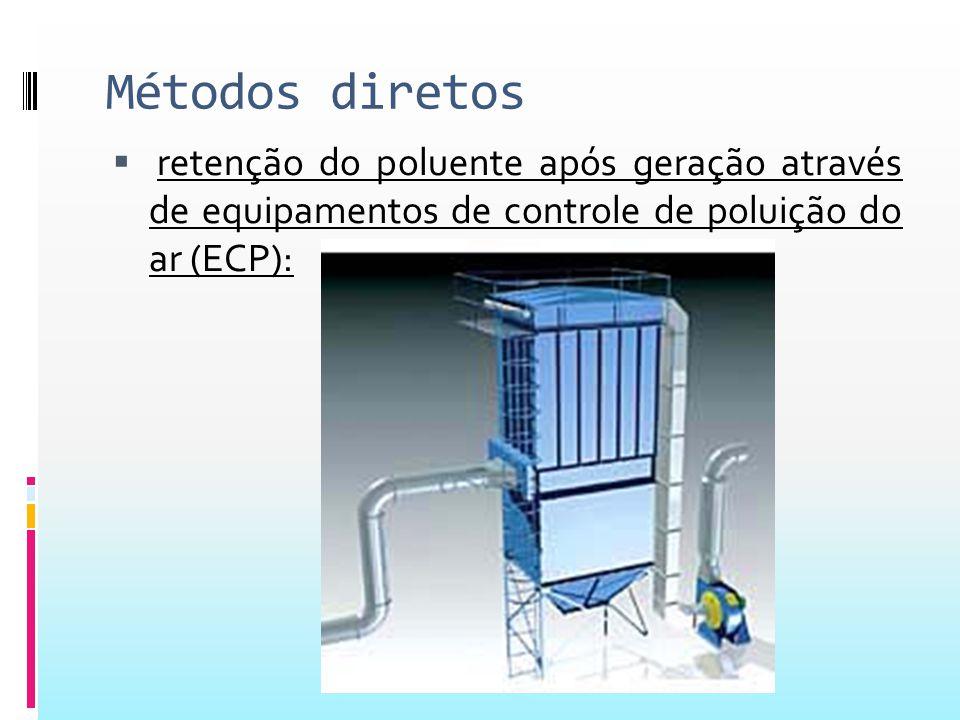 Métodos diretos retenção do poluente após geração através de equipamentos de controle de poluição do ar (ECP):