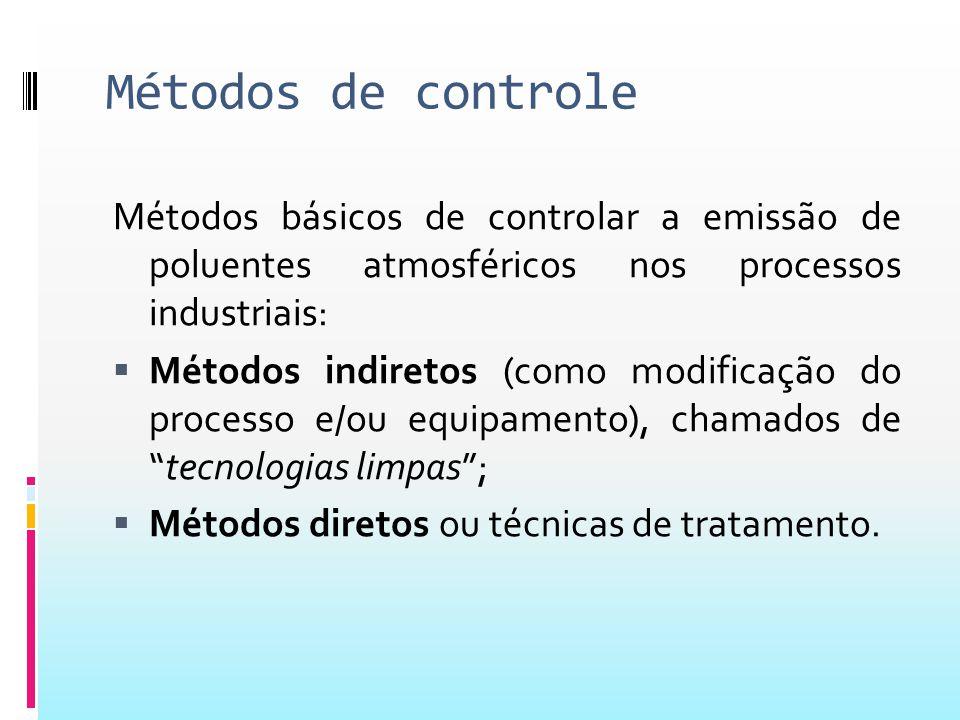 Métodos de controle Métodos básicos de controlar a emissão de poluentes atmosféricos nos processos industriais: