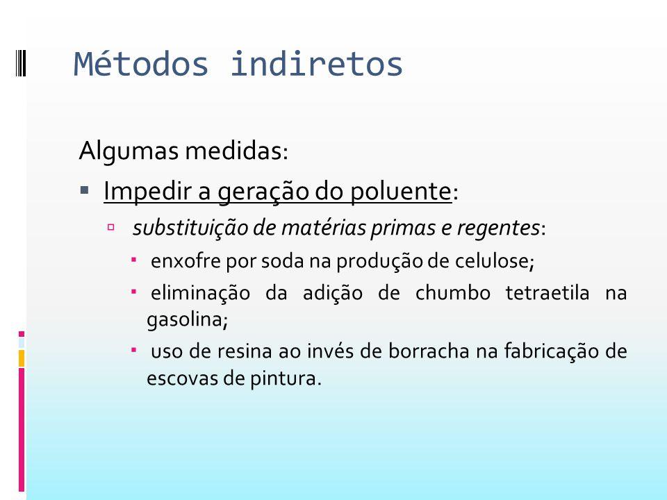 Métodos indiretos Algumas medidas: Impedir a geração do poluente: