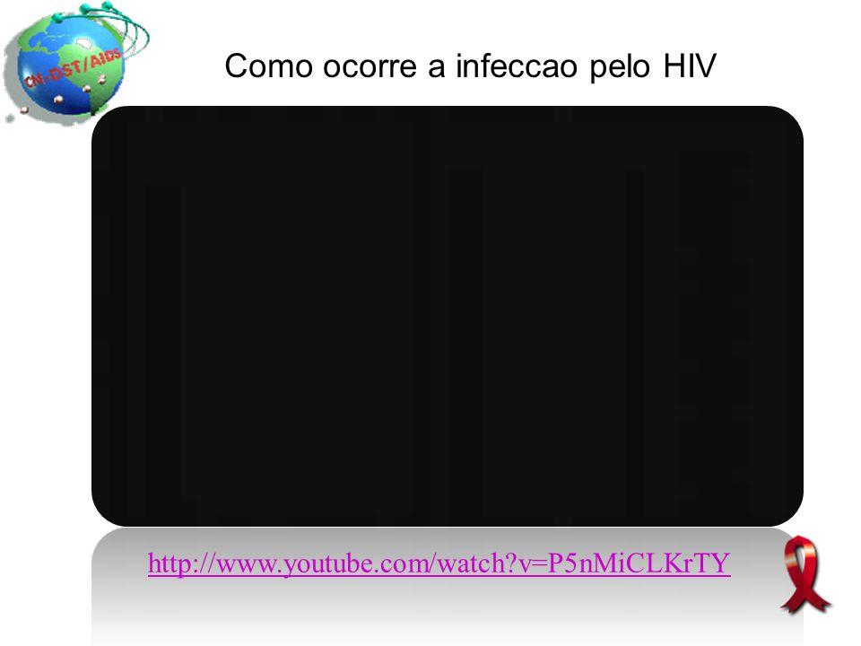 Como ocorre a infeccao pelo HIV
