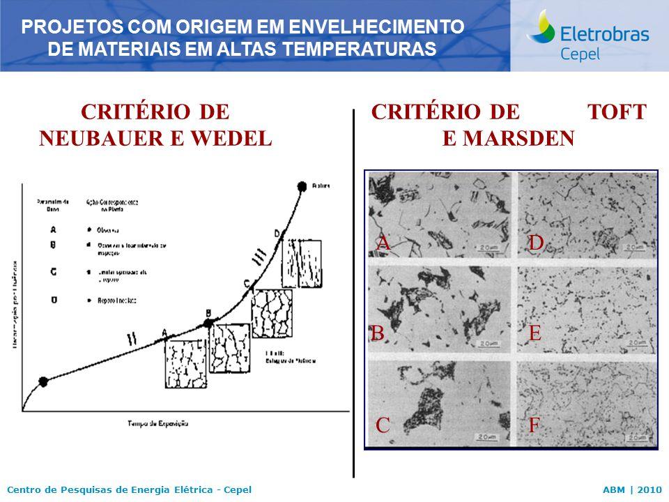 CRITÉRIO DE NEUBAUER E WEDEL CRITÉRIO DE TOFT E MARSDEN