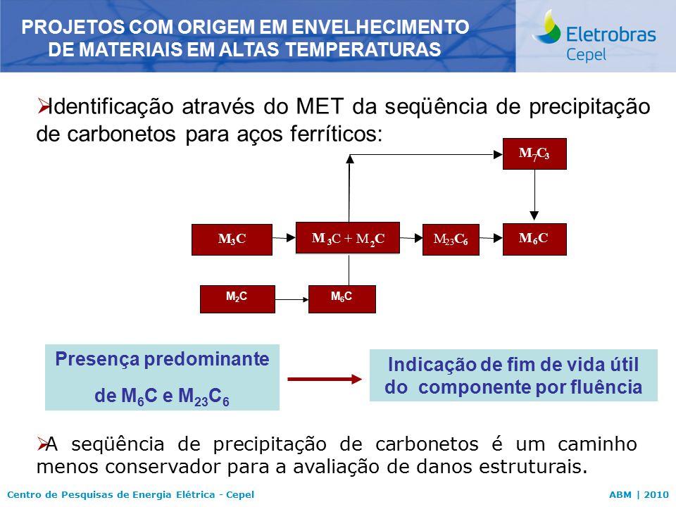 PROJETOS COM ORIGEM EM ENVELHECIMENTO DE MATERIAIS EM ALTAS TEMPERATURAS