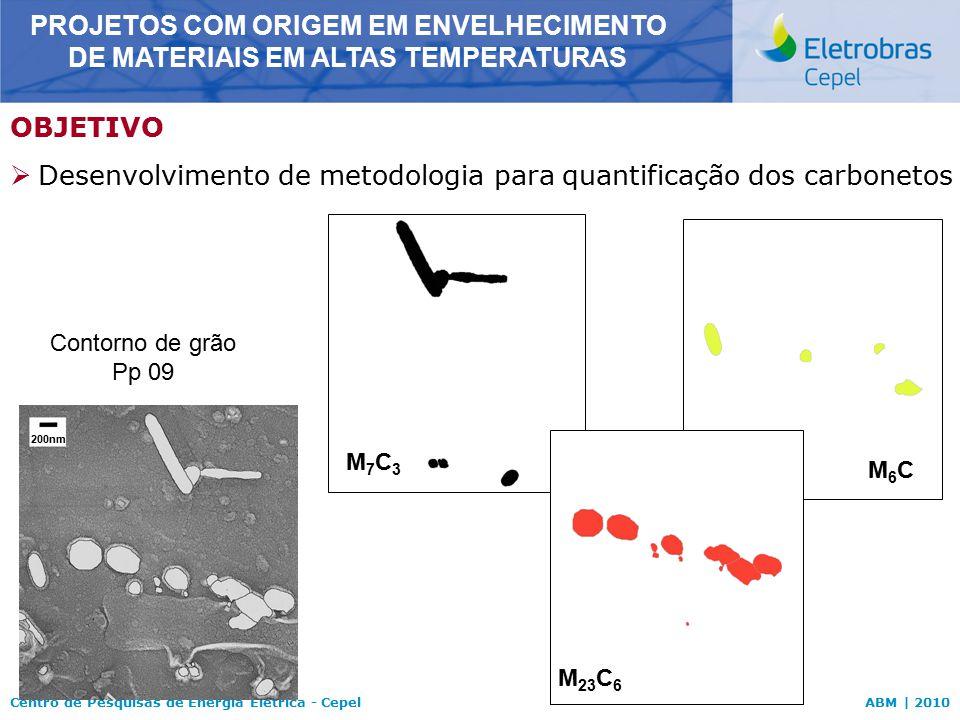 Desenvolvimento de metodologia para quantificação dos carbonetos