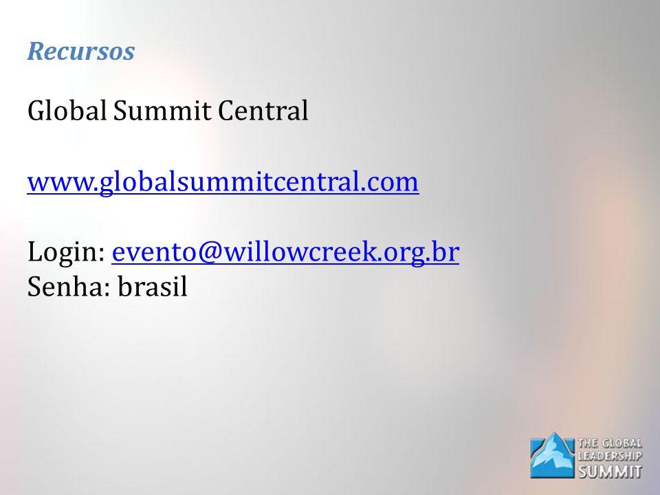 Login: evento@willowcreek.org.br Senha: brasil