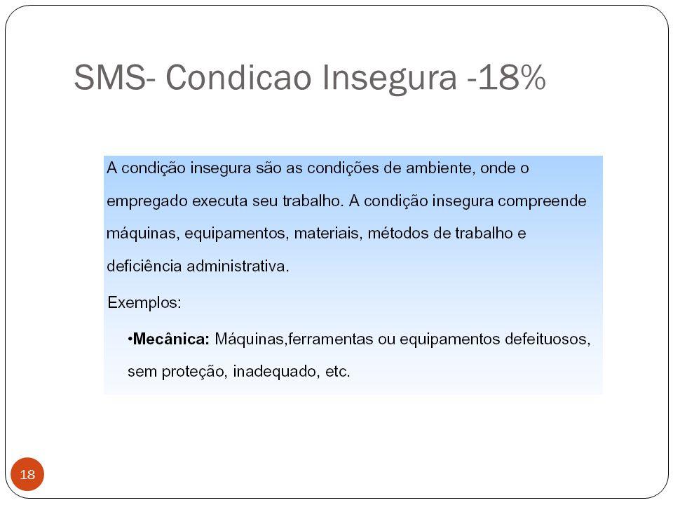 SMS- Condicao Insegura -18%