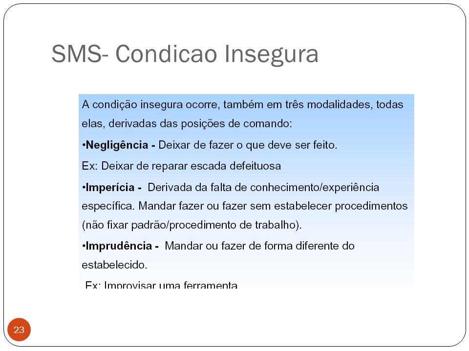 SMS- Condicao Insegura