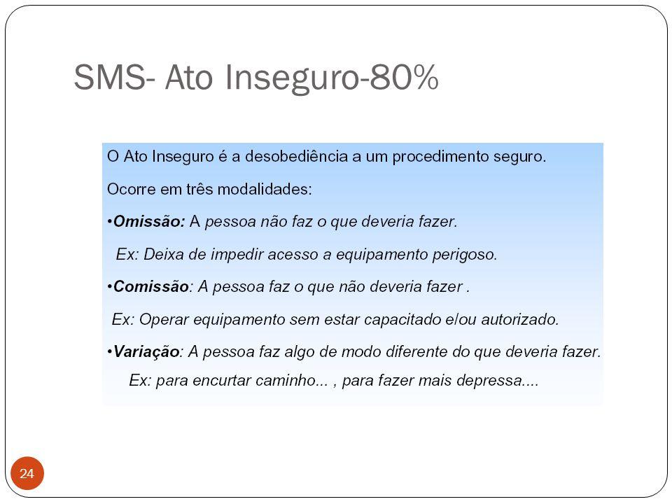 SMS- Ato Inseguro-80%