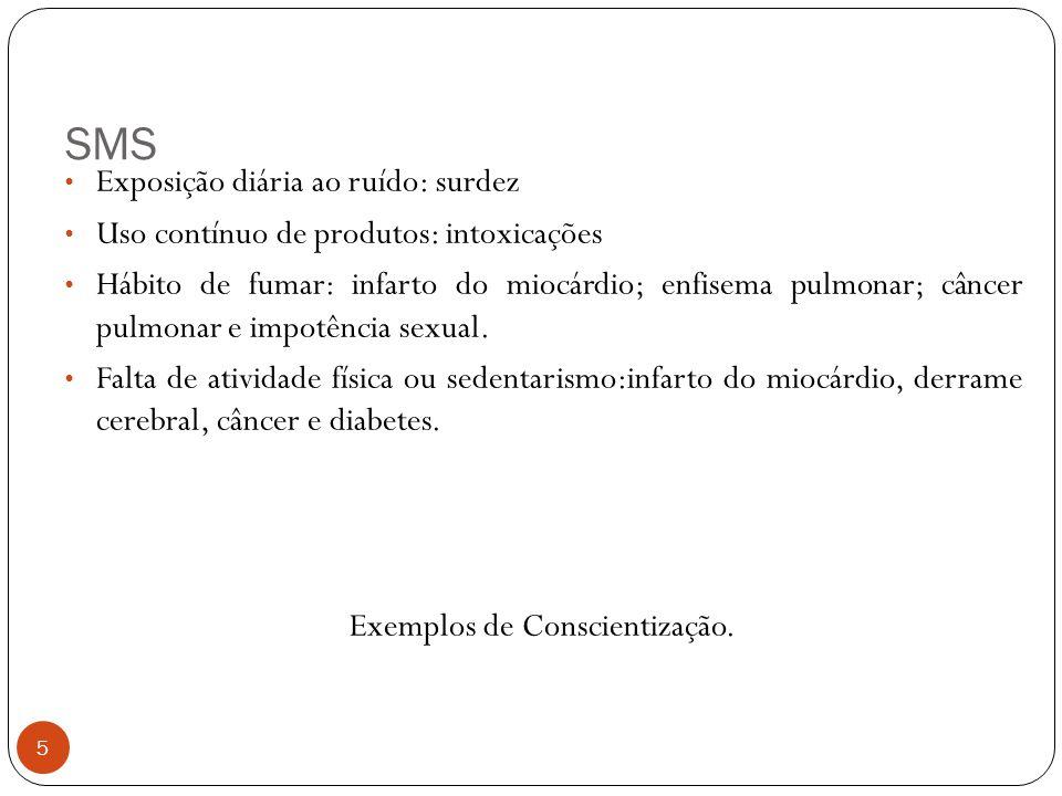 Exemplos de Conscientização.