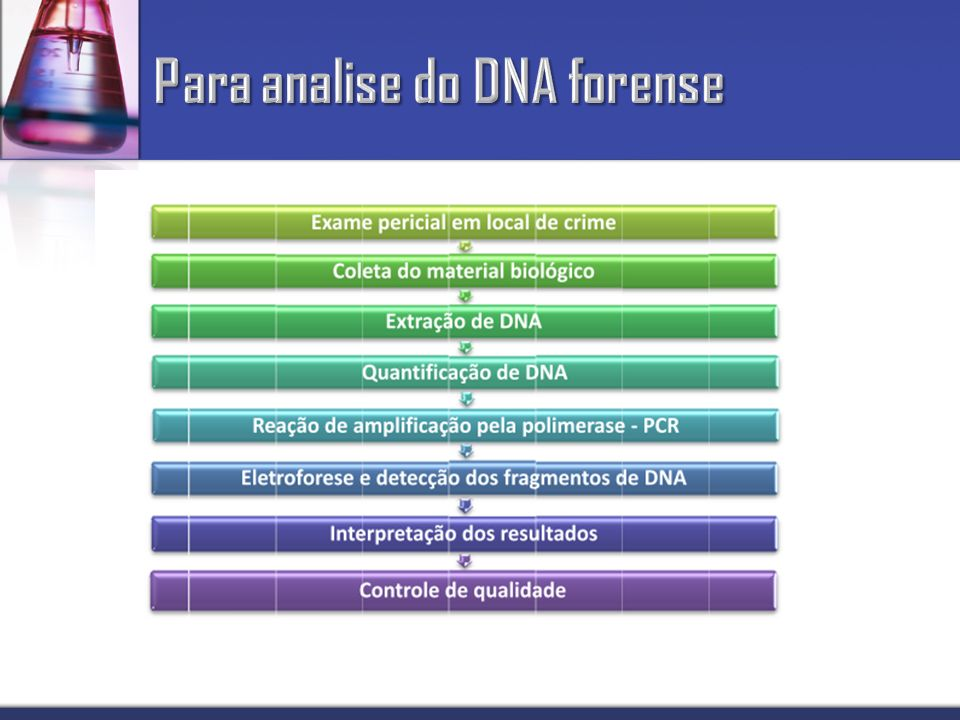 Para analise do DNA forense