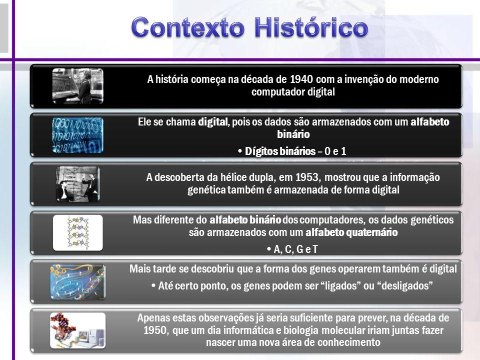Contexto Histórico A história começa na década de 1940 com a invenção do moderno computador digital.