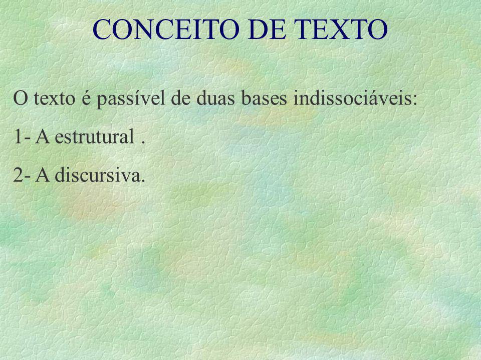 CONCEITO DE TEXTO O texto é passível de duas bases indissociáveis: