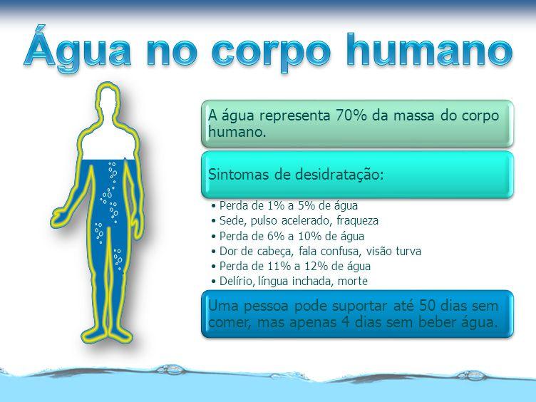 Água no corpo humano A água representa 70% da massa do corpo humano.