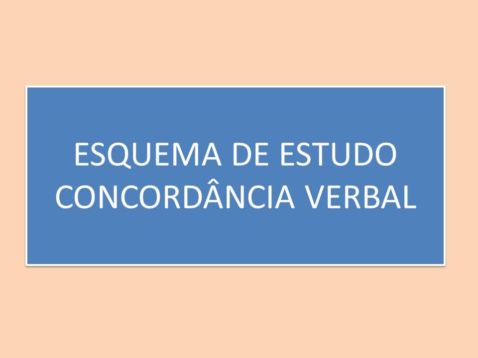 ESQUEMA DE ESTUDO CONCORDÂNCIA VERBAL