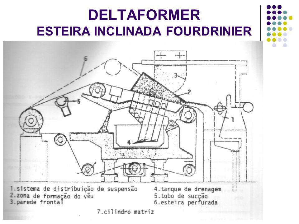 DELTAFORMER ESTEIRA INCLINADA FOURDRINIER