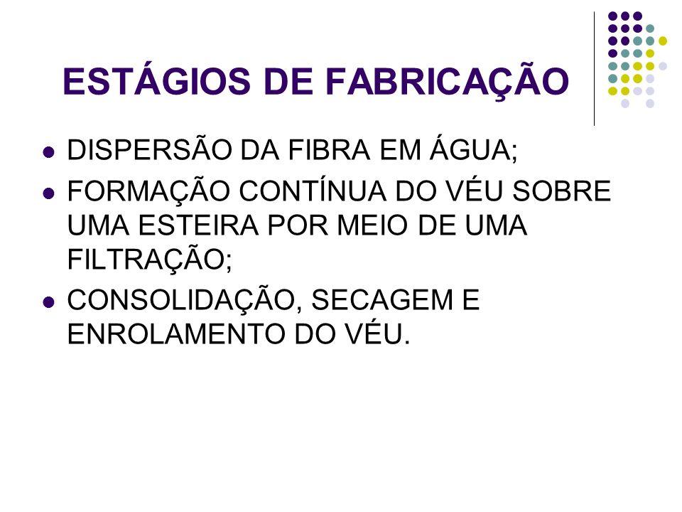 ESTÁGIOS DE FABRICAÇÃO