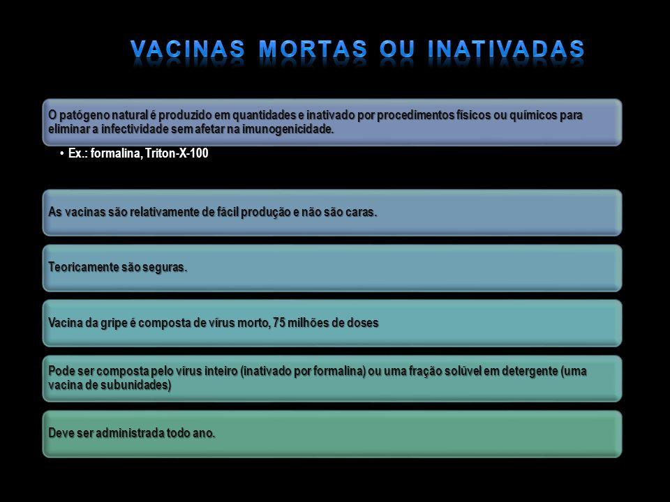 Vacinas mortas ou inativadas
