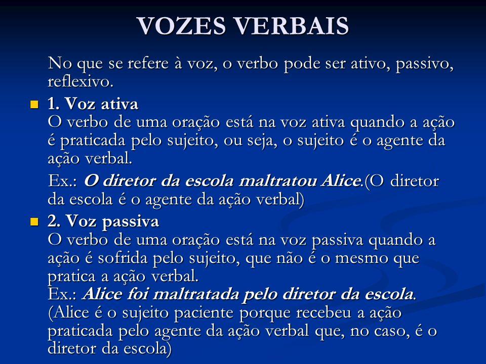 VOZES VERBAISNo que se refere à voz, o verbo pode ser ativo, passivo, reflexivo.