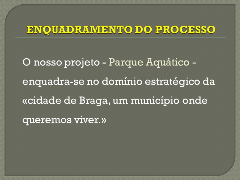 ENQUADRAMENTO DO PROCESSO