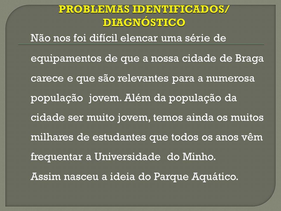 PROBLEMAS IDENTIFICADOS/ DIAGNÓSTICO