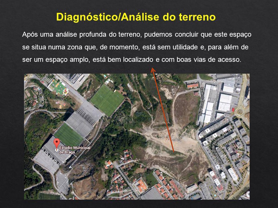 Diagnóstico/Análise do terreno