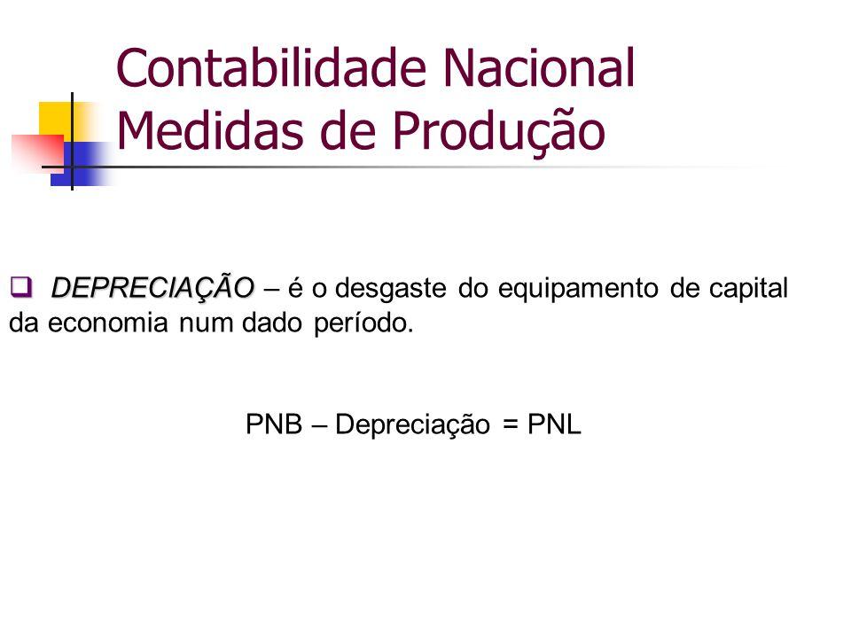 Contabilidade Nacional Medidas de Produção