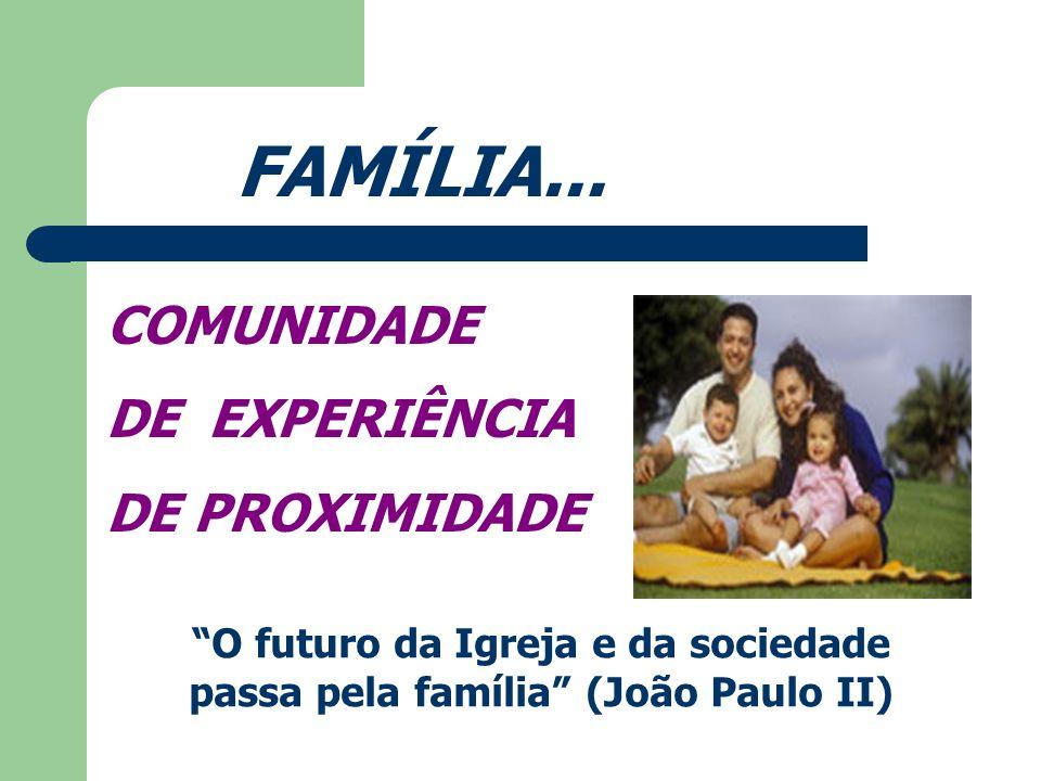 O futuro da Igreja e da sociedade passa pela família (João Paulo II)
