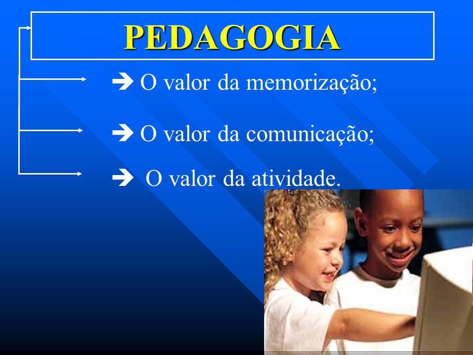 PEDAGOGIA O valor da memorização; O valor da comunicação;