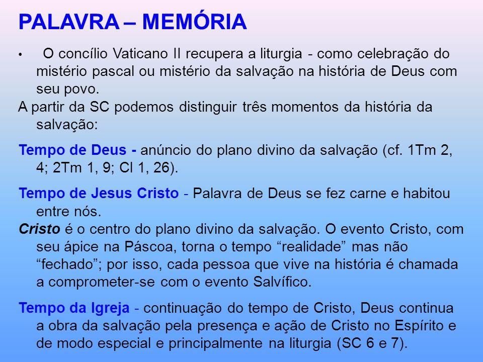 PALAVRA – MEMÓRIA