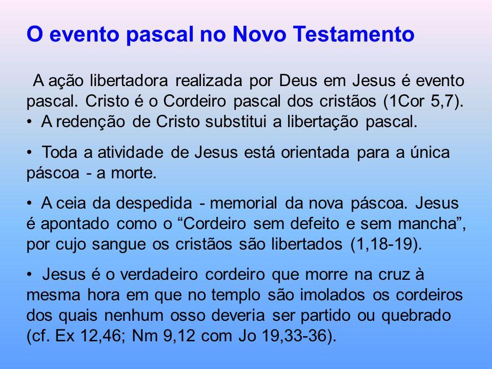 O evento pascal no Novo Testamento