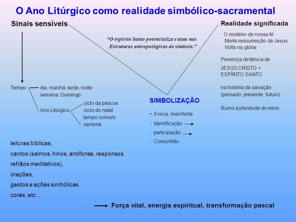 O Ano Litúrgico como realidade simbólico-sacramental