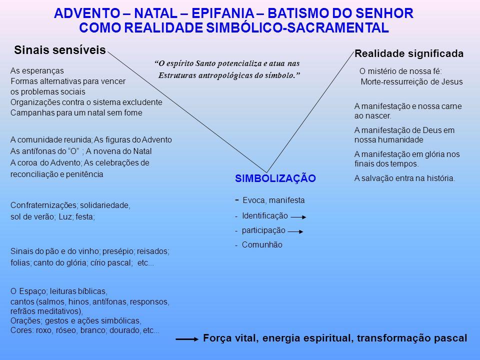 ADVENTO – NATAL – EPIFANIA – BATISMO DO SENHOR