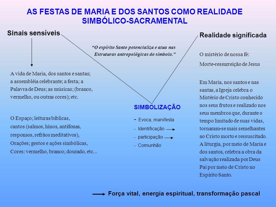 AS FESTAS DE MARIA E DOS SANTOS COMO REALIDADE SIMBÓLICO-SACRAMENTAL
