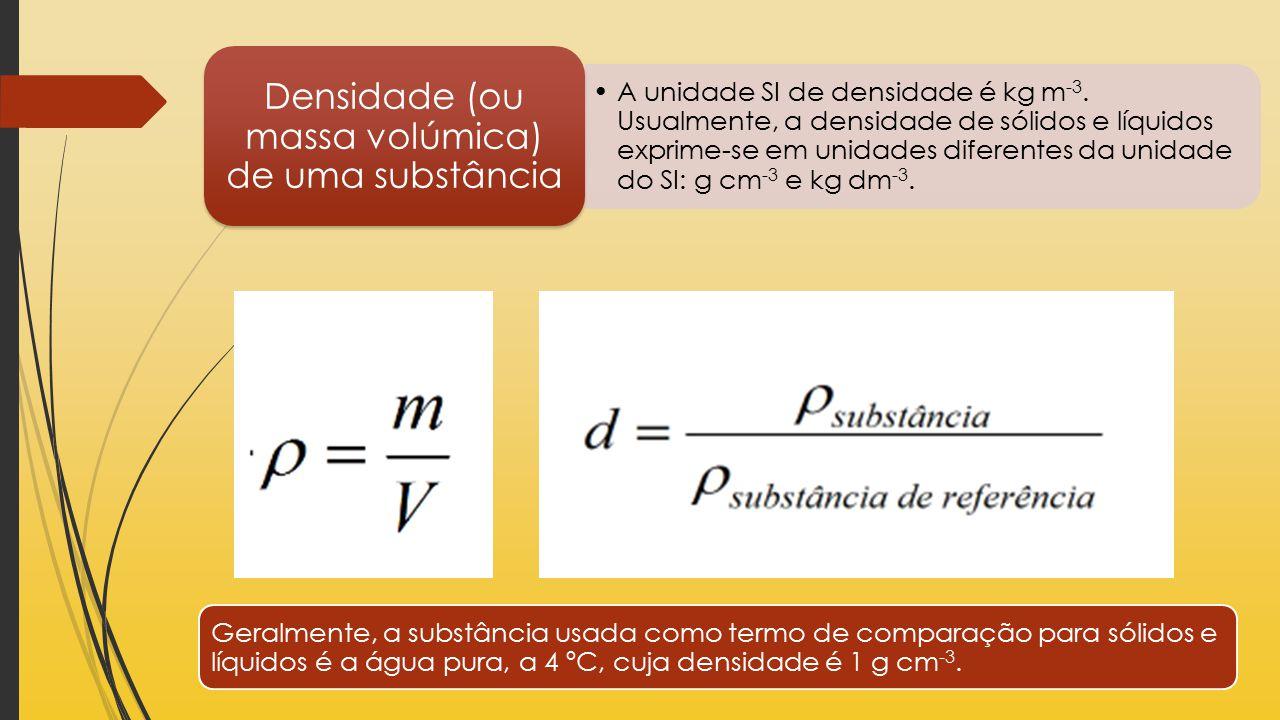 Densidade (ou massa volúmica) de uma substância