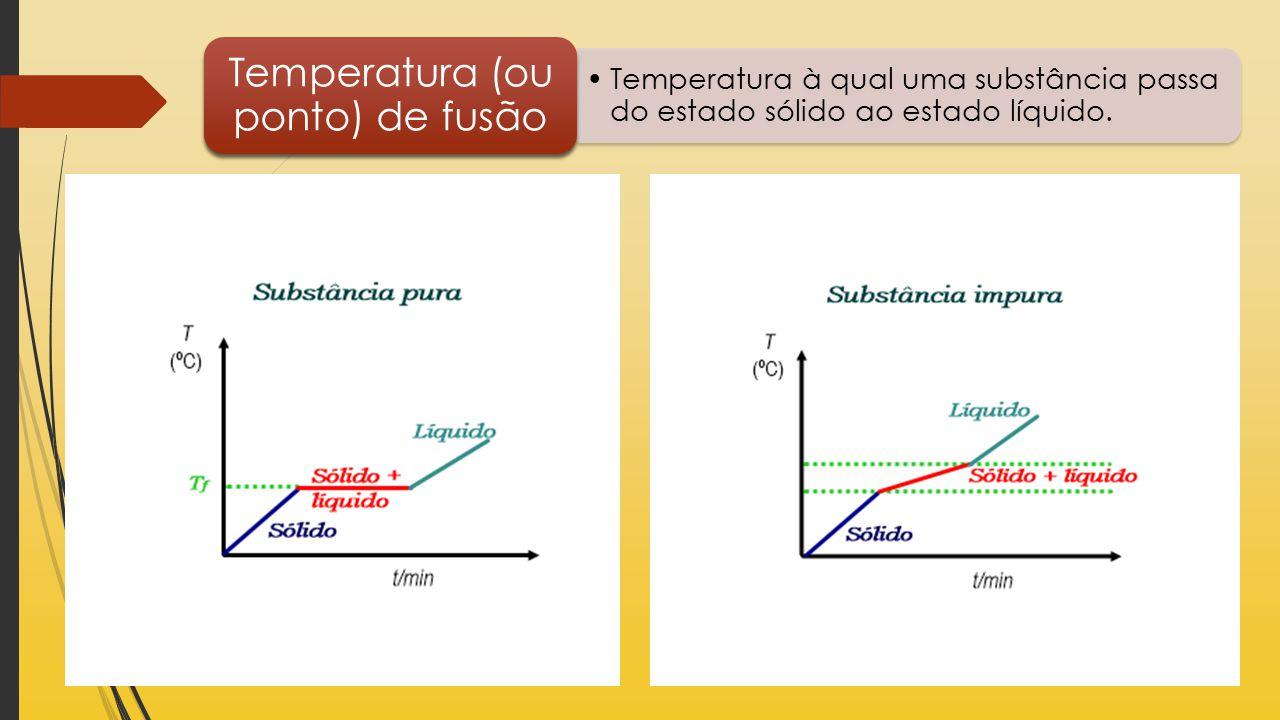 Temperatura (ou ponto) de fusão